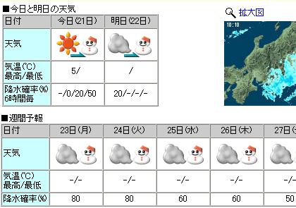 01/12能登の天気