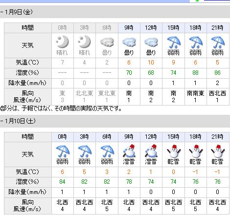 01/09天気予報