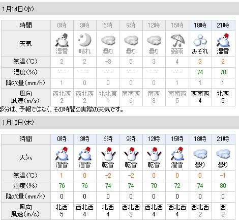 01/14夜天気予報