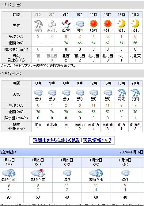 01/17天気予報