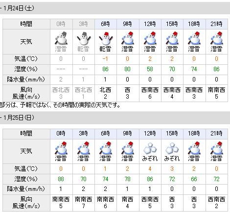 01/24天気予報