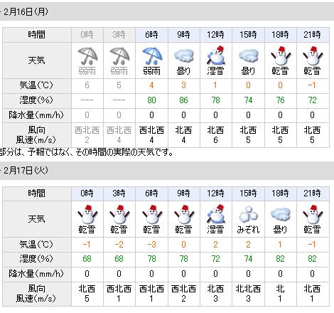 02/16天気予報