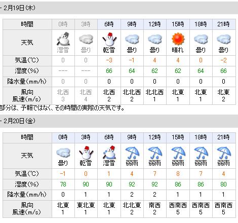 02/19天気予報