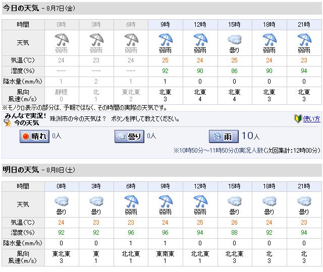 08/07天気予報