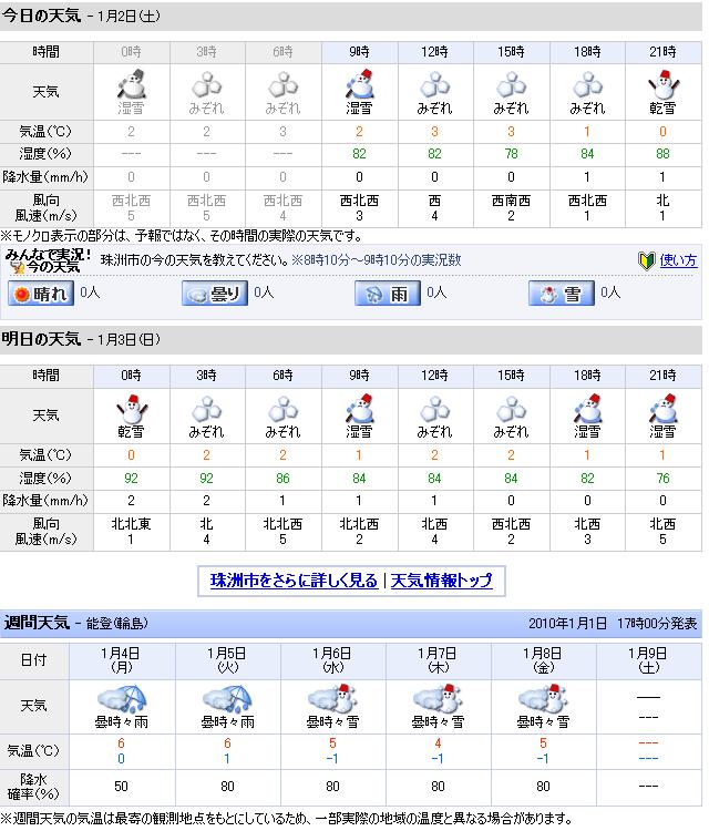 01/02天気予報