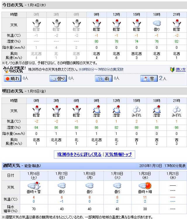 01/14天気予報