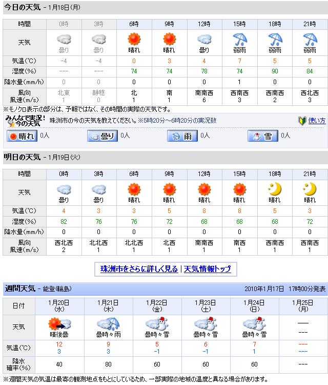 01/18天気予報