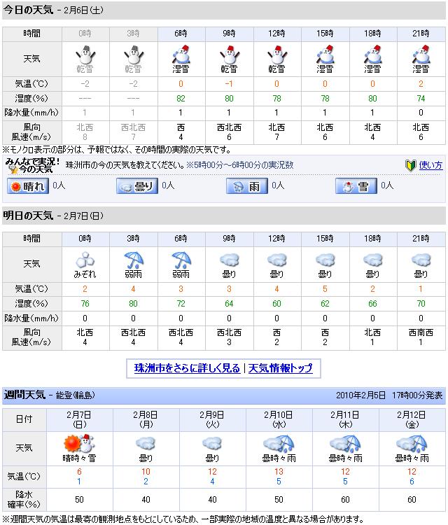 02/06天気予報