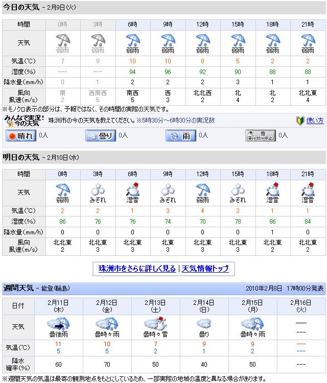 02/09天気予報