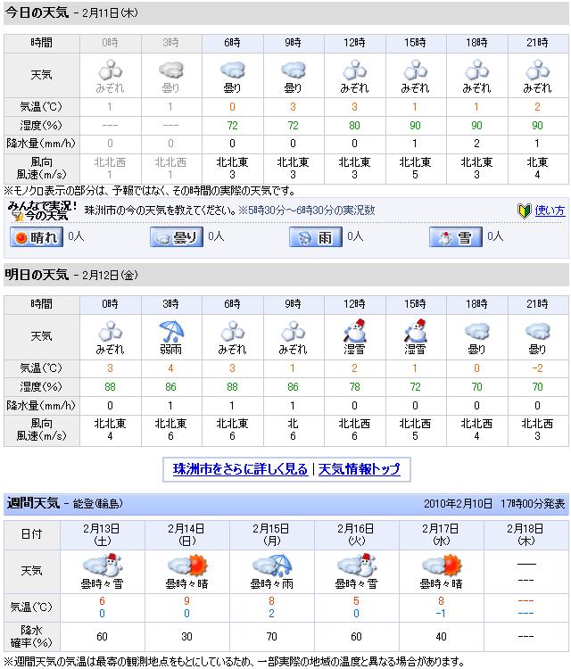 02/11天気予報