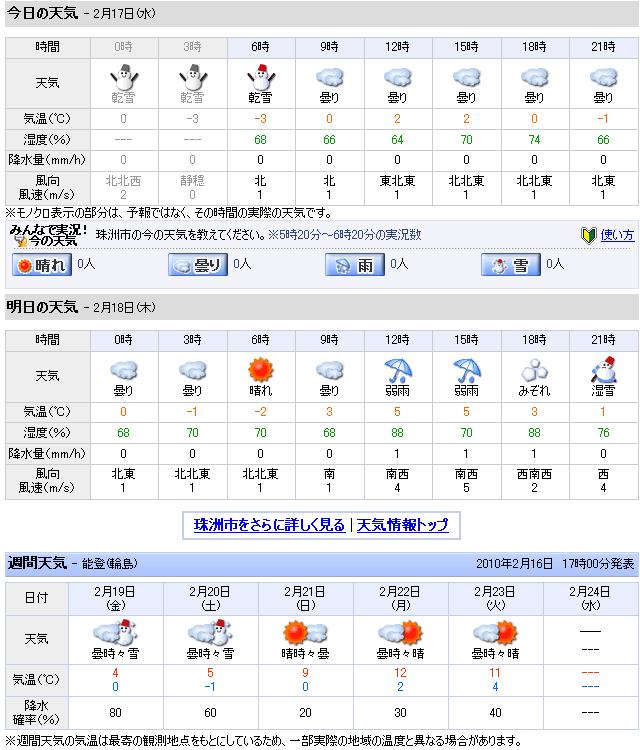 02/17天気予報