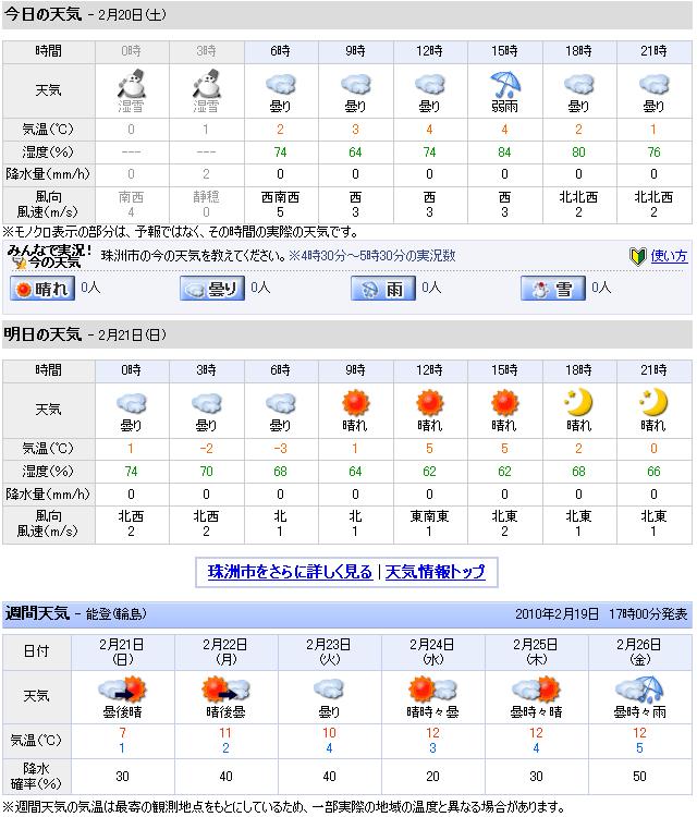 02/20天気予報