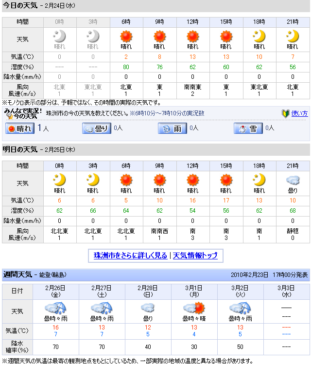 02/24天気予報