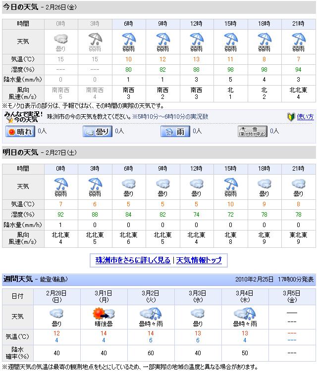 02/26天気予報