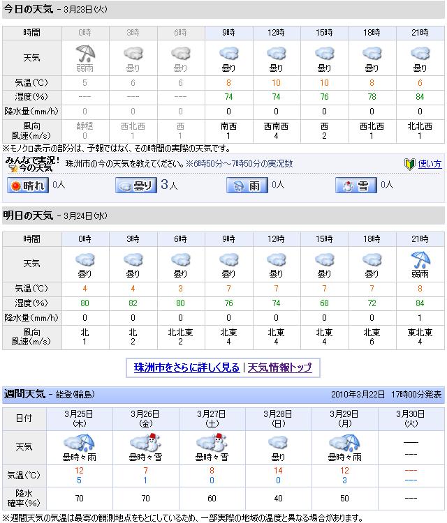 03/23天気予報