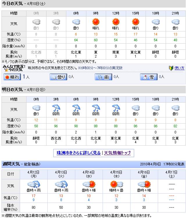 04/10天気予報