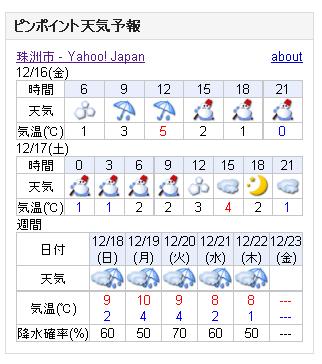 12/16天気予報