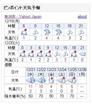 1219天気予報