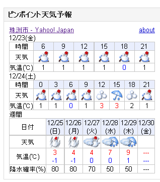 12/23天気予報