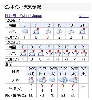 12/24天気予報