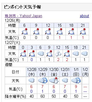 12/26天気予報