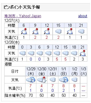 12/27天気予報
