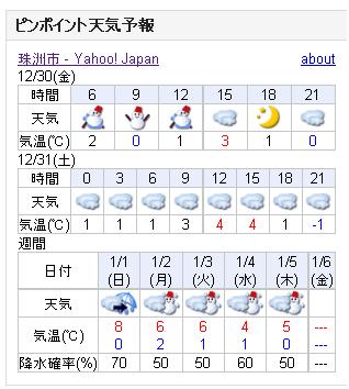 12/30天気予報