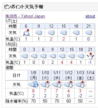01/07天気予報