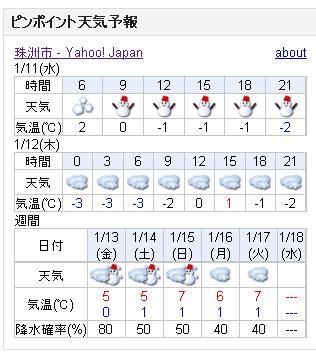 01/11天気予報