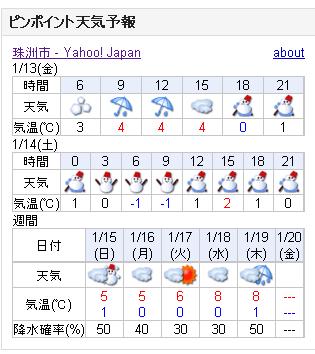 01/13天気予報