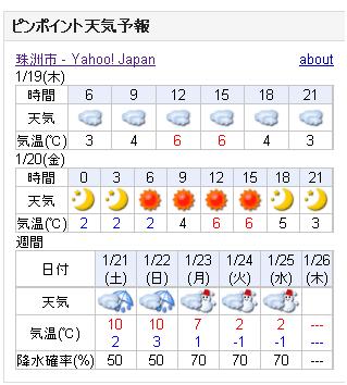 01/19天気予報