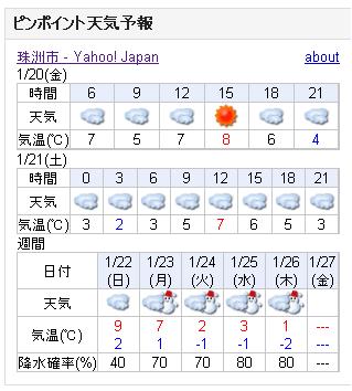 01/20天気予報