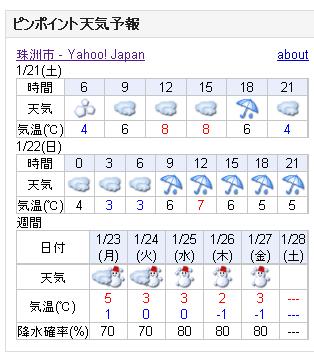 01/21天気予報