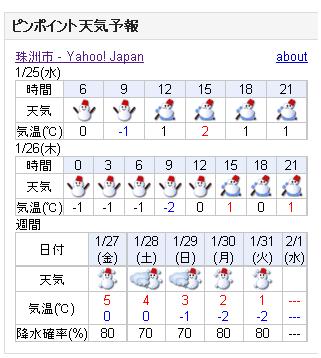 01/25天気予報