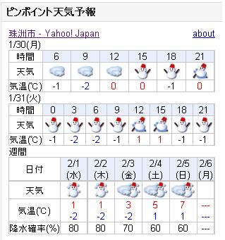 01/30天気予報