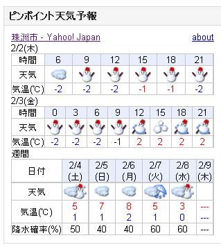 02/02天気予報