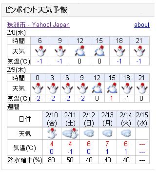 02/08天気予報
