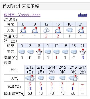 02/10天気予報