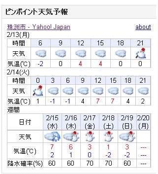 02/13天気予報