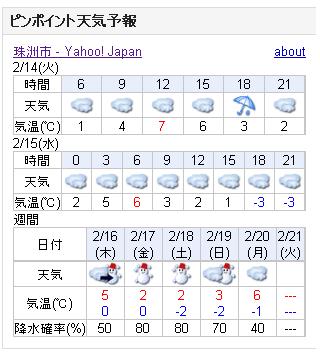 02/14天気予報