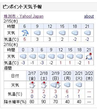02/15天気予報