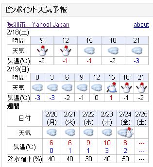 02/18天気予報
