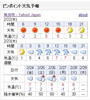 02/22天気予報