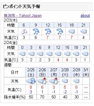 02/23天気予報