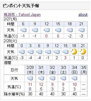 02/27天気予報