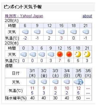 02/28天気予報