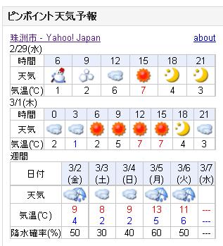 02/29天気予報