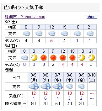 03/03天気予報