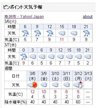 03/06天気予報
