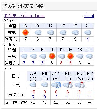 03/07天気予報